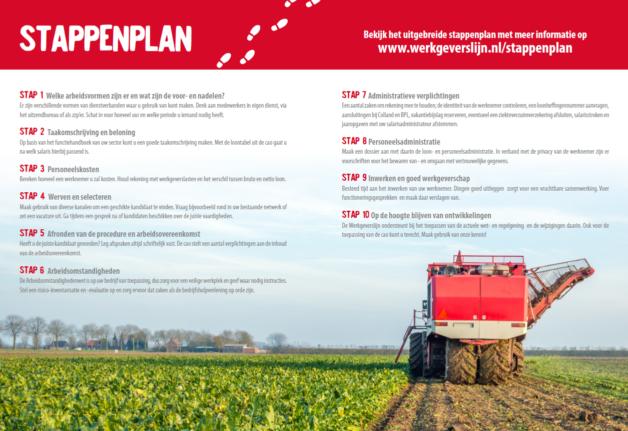 stappenplan voor werkgevers in de agrarische sector