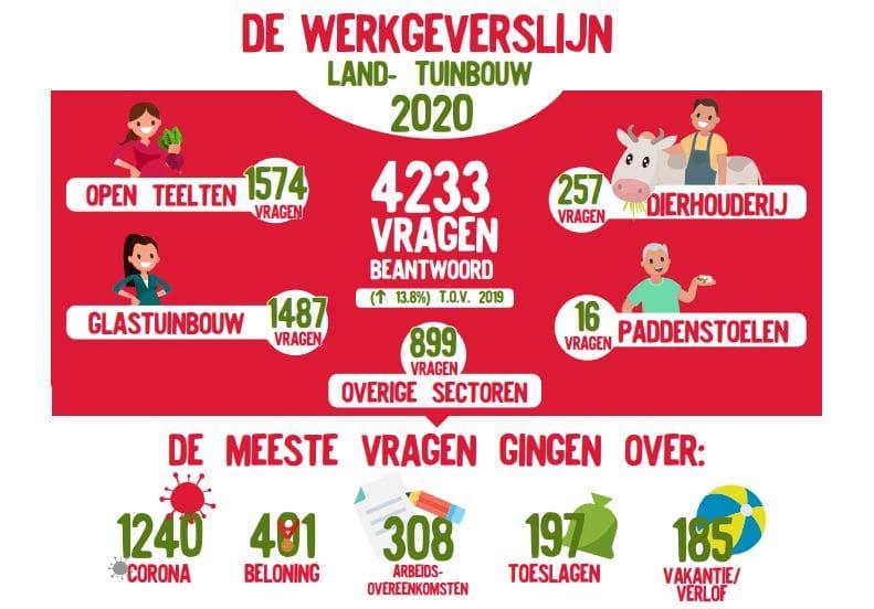 infographic-resultatencommunicatie